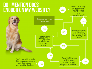 Dog friendly marketing